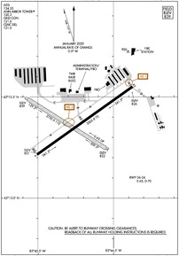 Airport Diagram