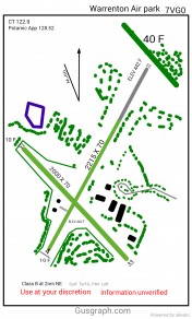 7VG0-Diagram